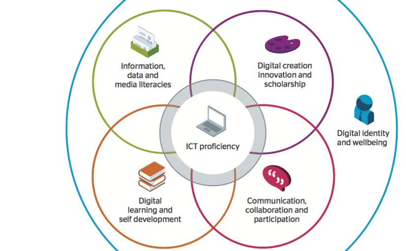 Digital Literacy and the Liberal Arts Curriculum